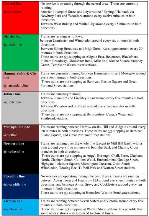 TfL Feb 4 Strike update