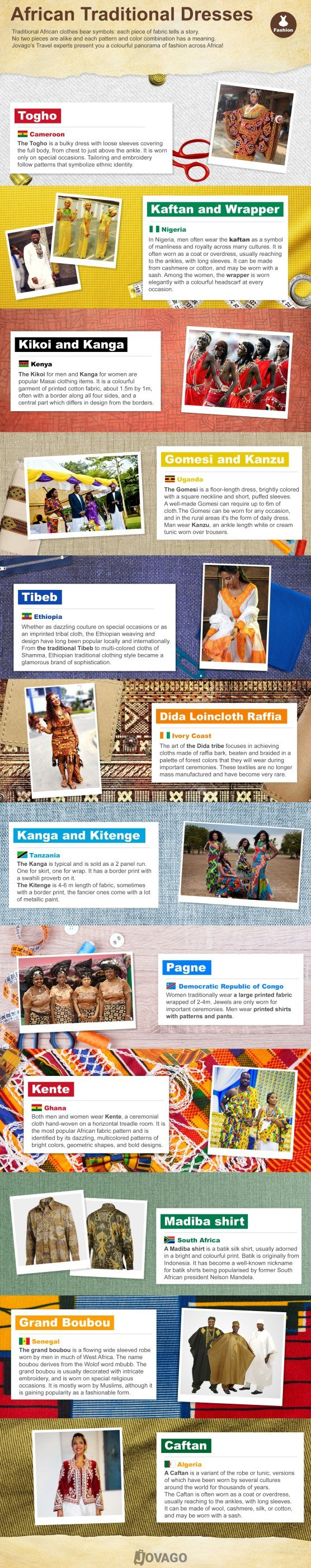 Traditional African Dresses infographic