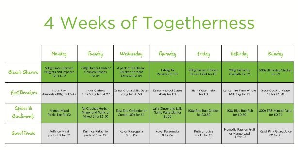 4 Weeks of Togetherness Meal Plan