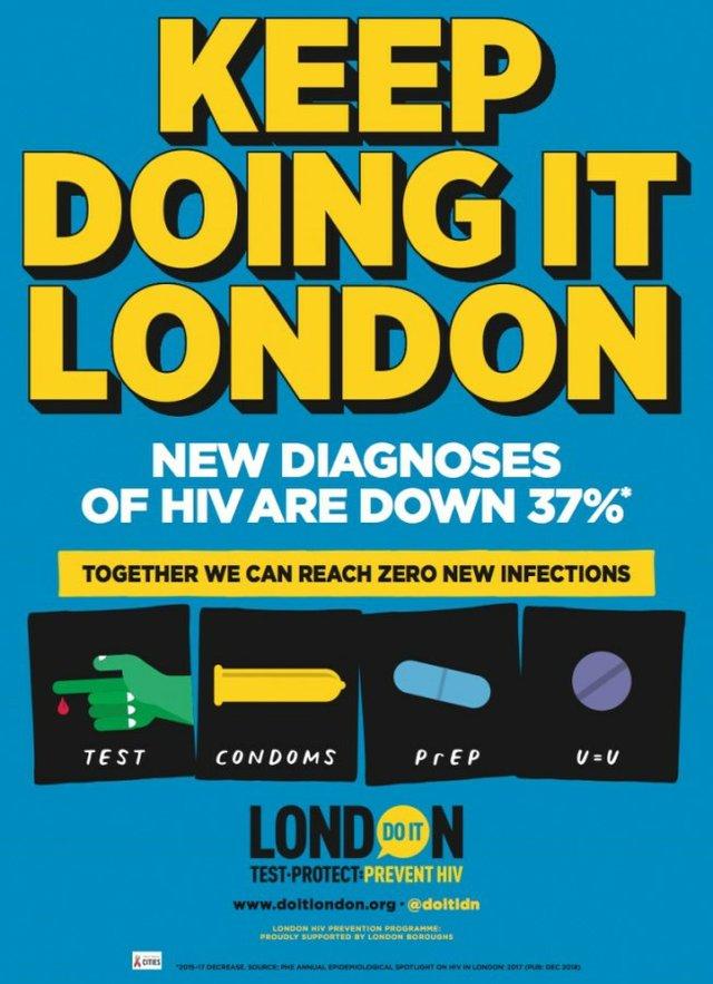 HIV down