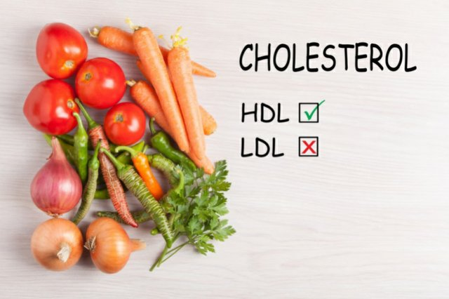 There are two main types of cholesterol
